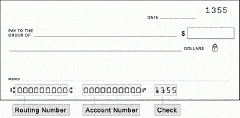 Routing Number Bank of Oklahoma check